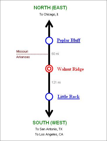 Hoxie Ar Railfan Guide