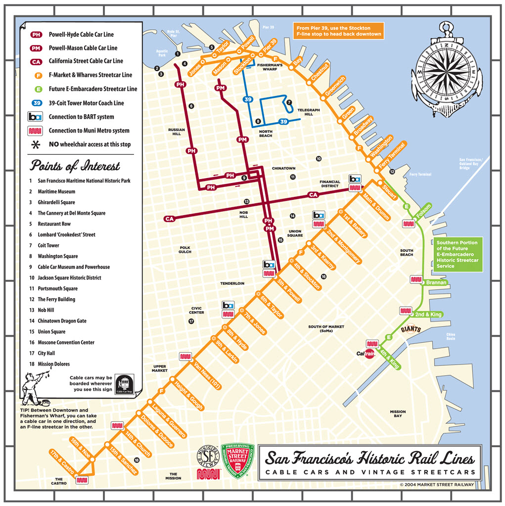 San Francisco Cable Car Railfan Guide
