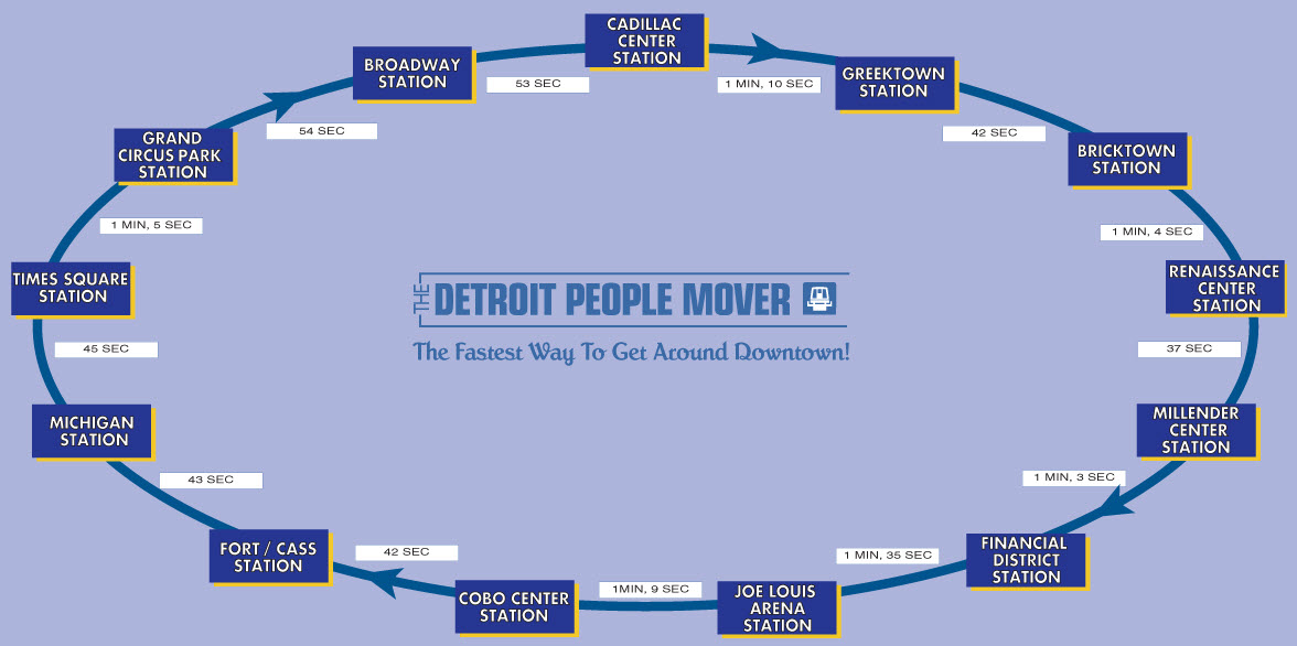 Detroit People Mover PRT Railfan Guide