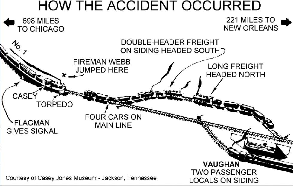 Vaughan Ms Railfan Guide