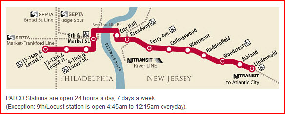 Patco Heavy Rail System Railfan Guide